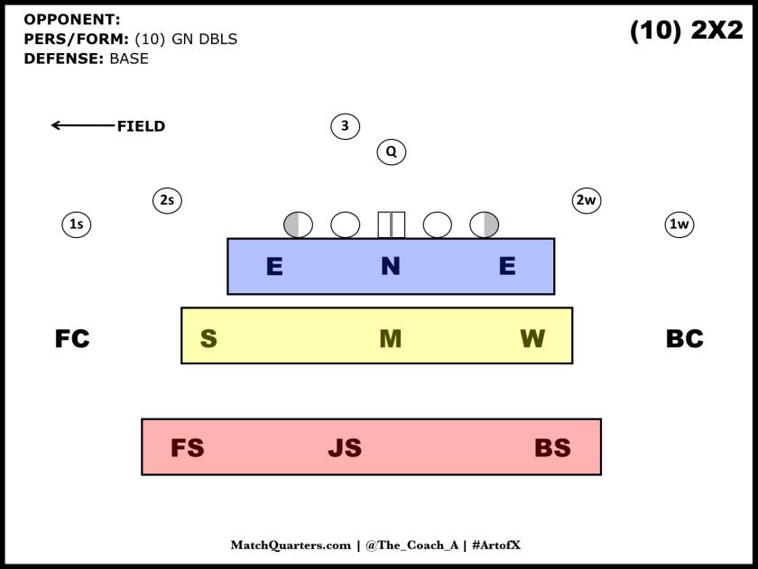 01 Base 3-3-3