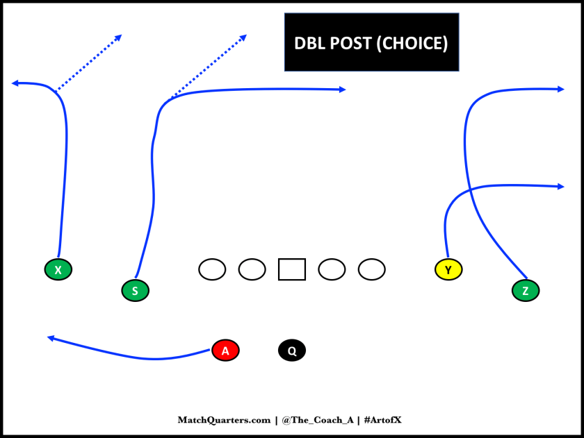 KLIFF 03 Dbl Post (Choice).png