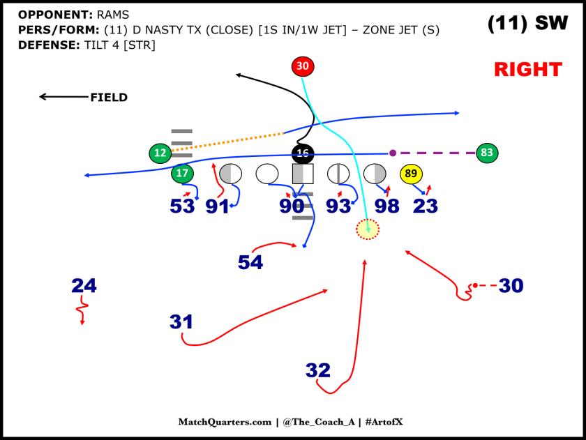 01 SB 6-1 vs Zone (S)