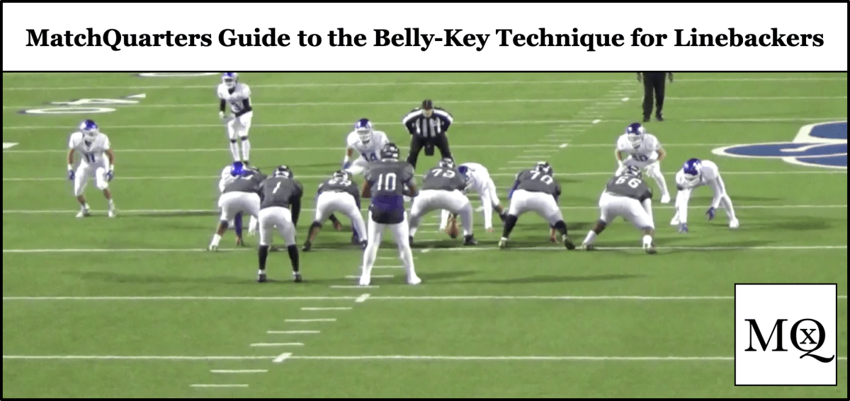 CoachTube Course: MatchQuarters Guide to the Belly-Key Technique for Linebackers