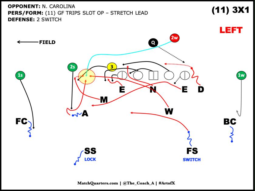 05 2 Switch vs 3x1 Stretch Lead