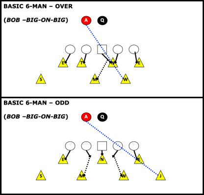 01 BASIC (BOB)