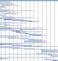 construction project plan gantt chart [ 2883 x 1387 Pixel ]
