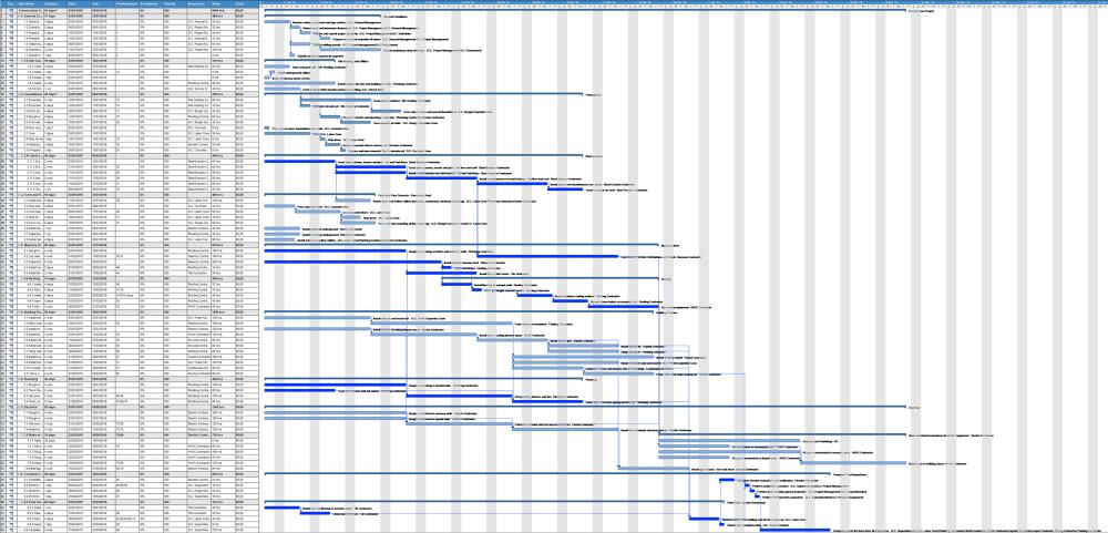 medium resolution of construction project plan gantt chart