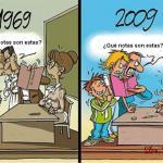 evolucion-historica-notas