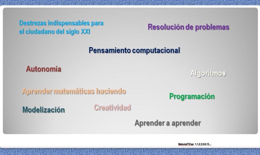 Introducción al pensamiento computacional. Scratch en el aula de Primaria, desde cero #VIEncuentromatemáticas