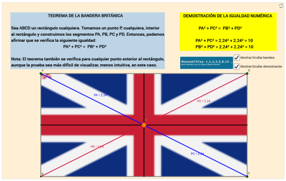 Teorema-de-la-bandera-britanica-luismiglesias