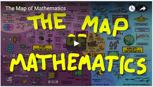 "Todas las matemáticas en una animación: ""The map of mathematics"""