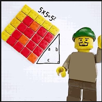 Demostrando el teorema de Pitágoras… con piezas de LEGO