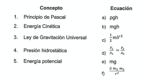 física comipems