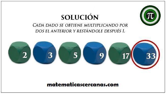 Solución de Serie de dados I