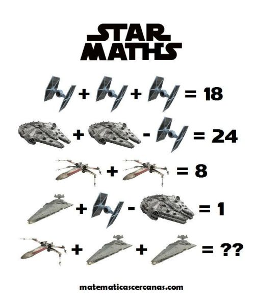Star Wars Maths
