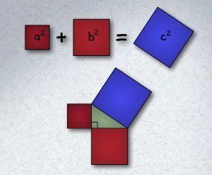 6 demostraciones geométricas del Teorema de Pitágoras en 1 minuto
