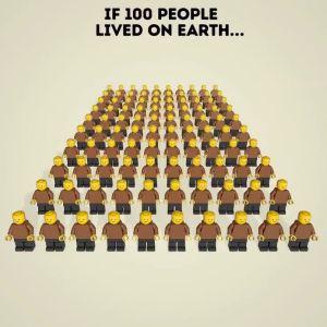 Si 100 personas vivieran en la Tierra