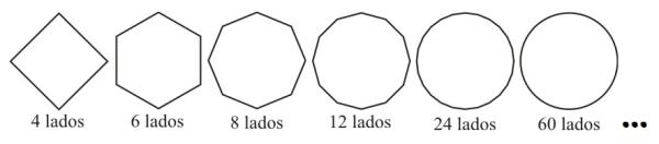 Polígono regular de infinitos lados