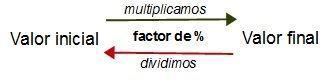 porcentajes_12
