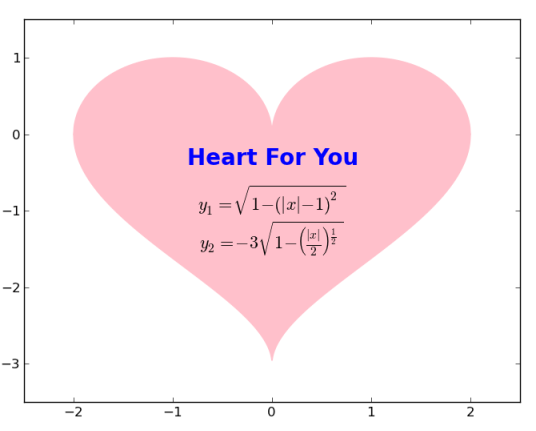 13/10/2020· tulisan rumus matematika i love you indeed recently is being sought by consumers around us, maybe one of you personally. Menggambar Hati Di Python Matematika Ku