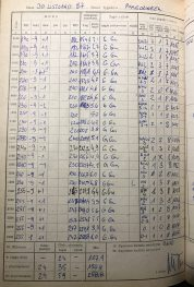 Logbook 1987, Nov 30th