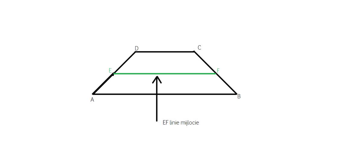 Care este linia mijlocie intr-un trapez?