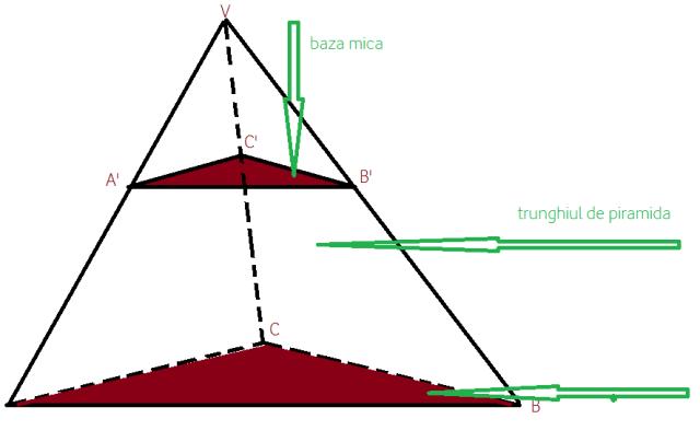 trunghiul de piramida triunghulara regulata