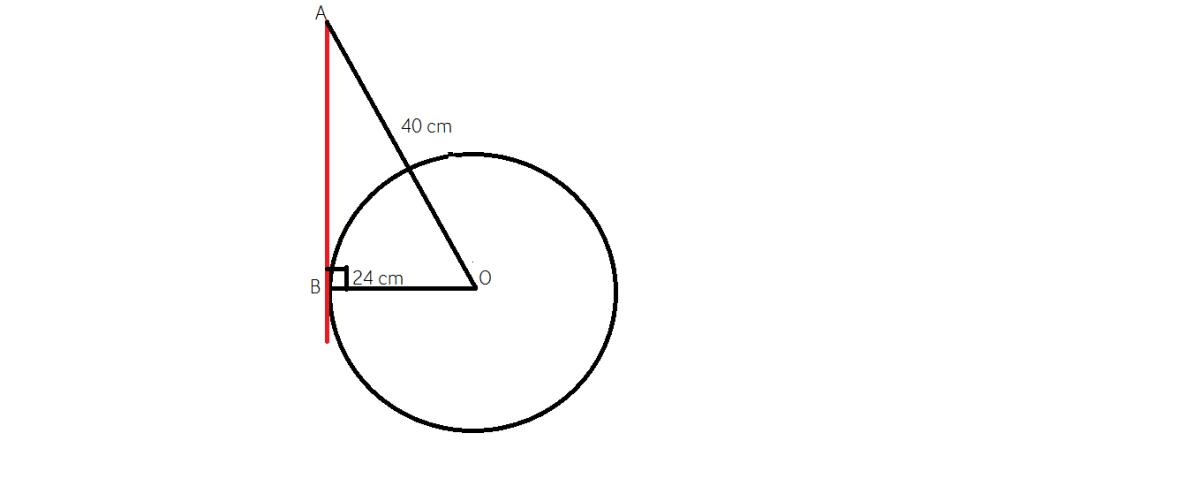 tangenta la un cerc
