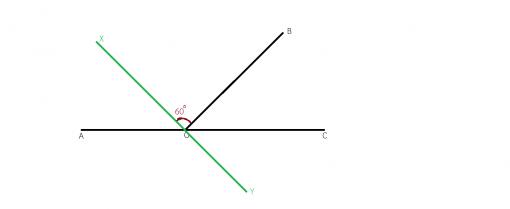 care este suma masurii unghiurilor in jurul unui punct