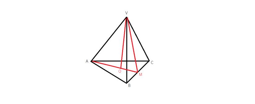 unghiul a doua plane