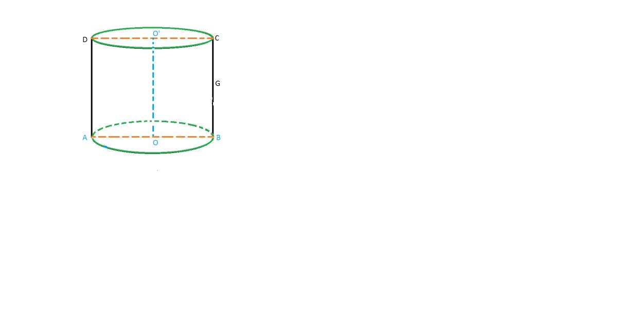 cum arata un cilindru circulart drept