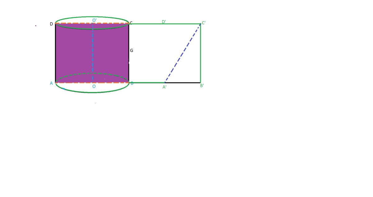 desfasuratea laterala a cilindrului circular drept