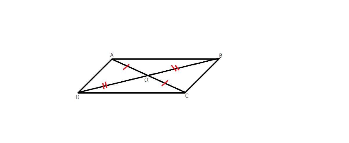 diagonelele intr-un paraleogram