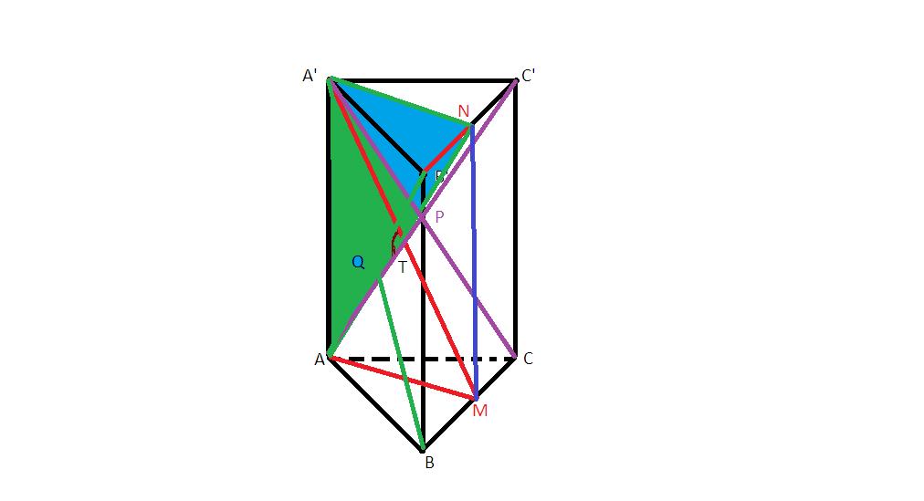 cum calculez unghiul a doua plane care nu se intersecteaza direct