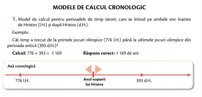 cronologia 1