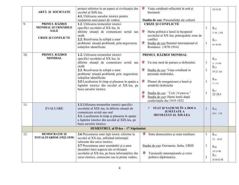 Planificare calendaristică clasa a VII - a-4