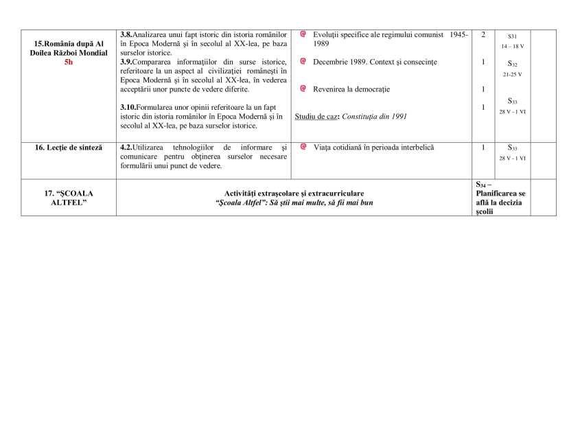 Planificare calendaristică clasa a VIII - a-8