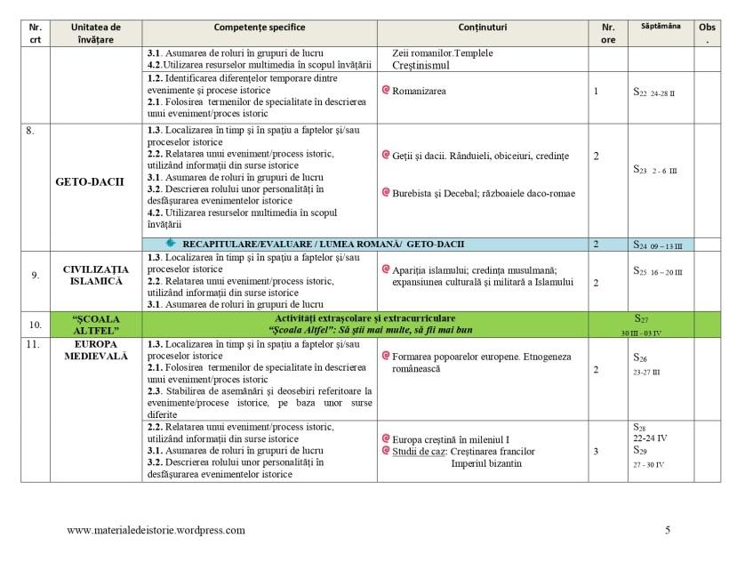 Planificare calendaristică clasa V a_page-0005