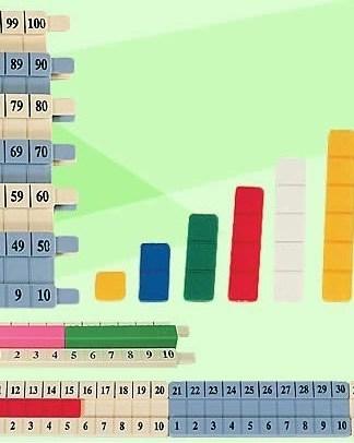 Rigla pentru calcul 1 la 100