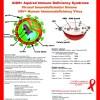 Sindromul imunodeficientei umane dobandite 1