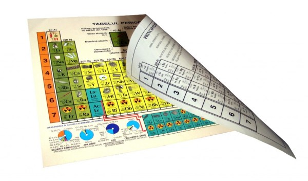 Sistem periodic ilustrat, DUO, pentru elevi 3