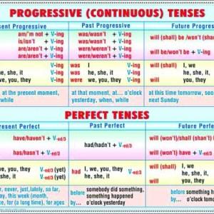 System of simple tenses - system of present tenses/ Progresive tenses - perfect tenses 5