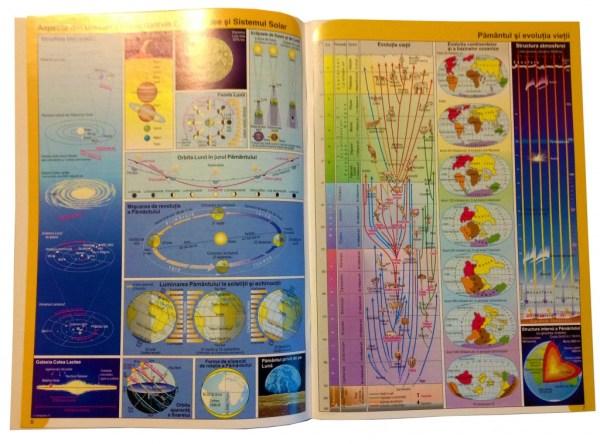 Atlas geografic scolar clasele 5-8 7