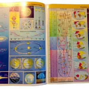 Atlas geografic scolar clasele 5-8 12