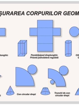 Desfasurarea corpurilor geometrice