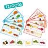 Loto + cuvinte 72 de alimente 2