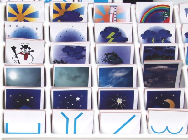 Set simboluri meteo magnetice 4