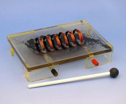 Dispozitiv pentru studiul campului magnetic produs de curentul electric