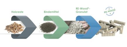 Trusa de instrumente geometrice Magnetice pentru tabla din lemn reciclat 15