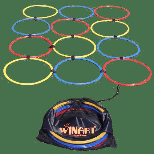 Set cerc coordonare 3