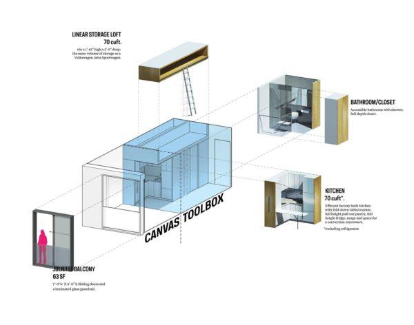 "alt=""design-micro-house-new-york-my-micro-alloggi-ny-n-architects-2"""