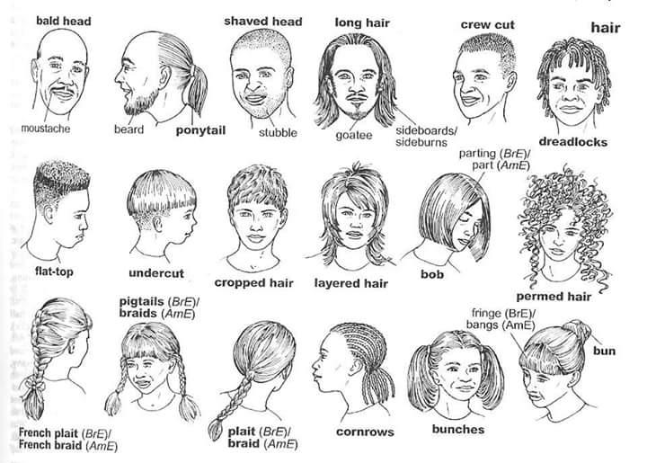 Vocabulary Words List Pdf
