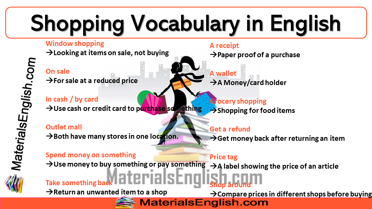 Shopping Vocabulary in English – Materials For Learning English